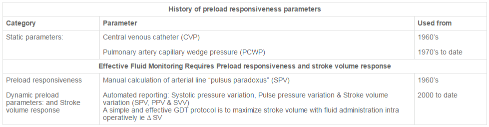 pressure-waveform-parameters